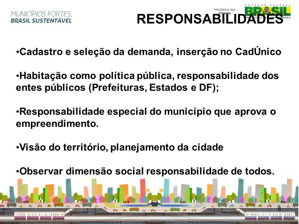 6 RESPONSABILIDADES Cadastro e seleção da demanda, inserção no CadÚnico Habitação como política pública, responsabilidade dos entes públicos (Prefeitu