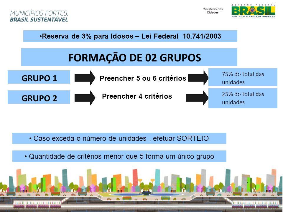 FORMAÇÃO DE 02 GRUPOS GRUPO 1 Caso exceda o número de unidades, efetuar SORTEIO Preencher 5 ou 6 critérios 75% do total das unidades GRUPO 2 Preencher