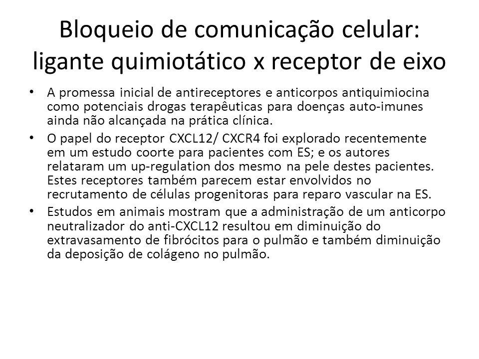Bloqueio de comunicação celular: ligante quimiotático x receptor de eixo A promessa inicial de antireceptores e anticorpos antiquimiocina como potenci
