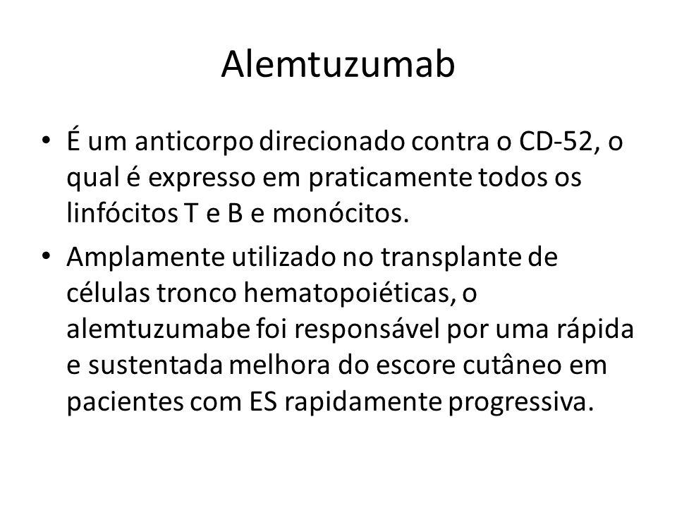 Alemtuzumab É um anticorpo direcionado contra o CD-52, o qual é expresso em praticamente todos os linfócitos T e B e monócitos. Amplamente utilizado n