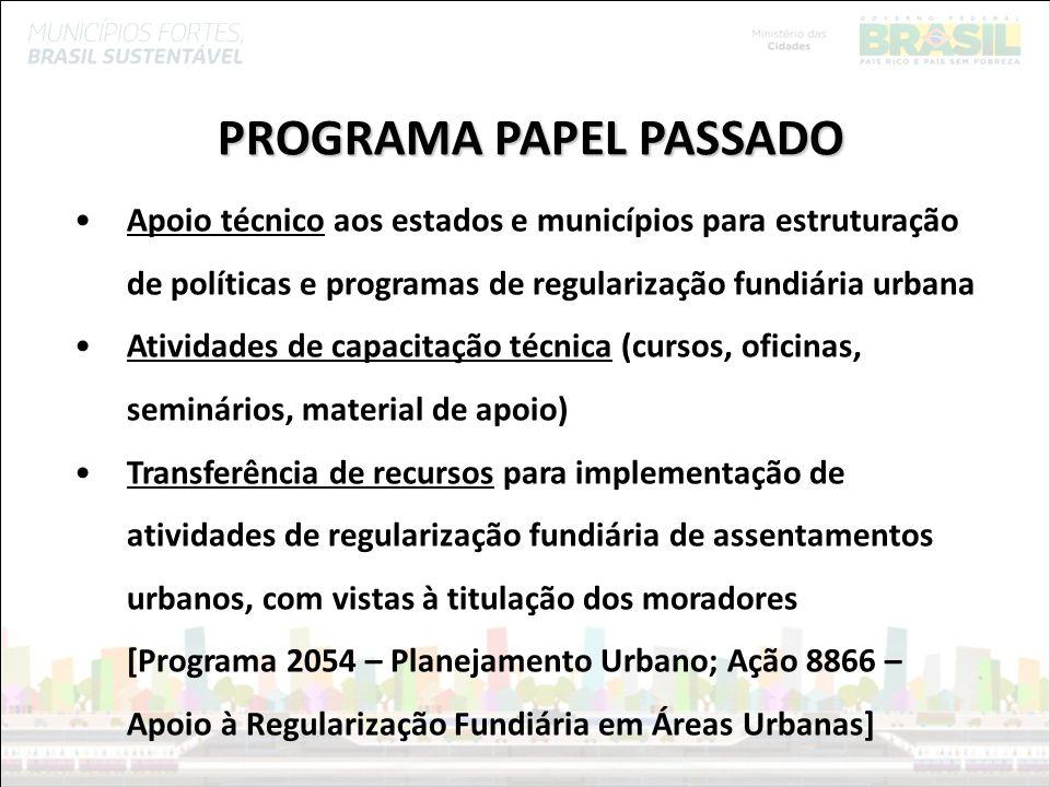 Ministério das Cidades PROGRAMA PAPEL PASSADO Apoio técnico aos estados e municípios para estruturação de políticas e programas de regularização fundi