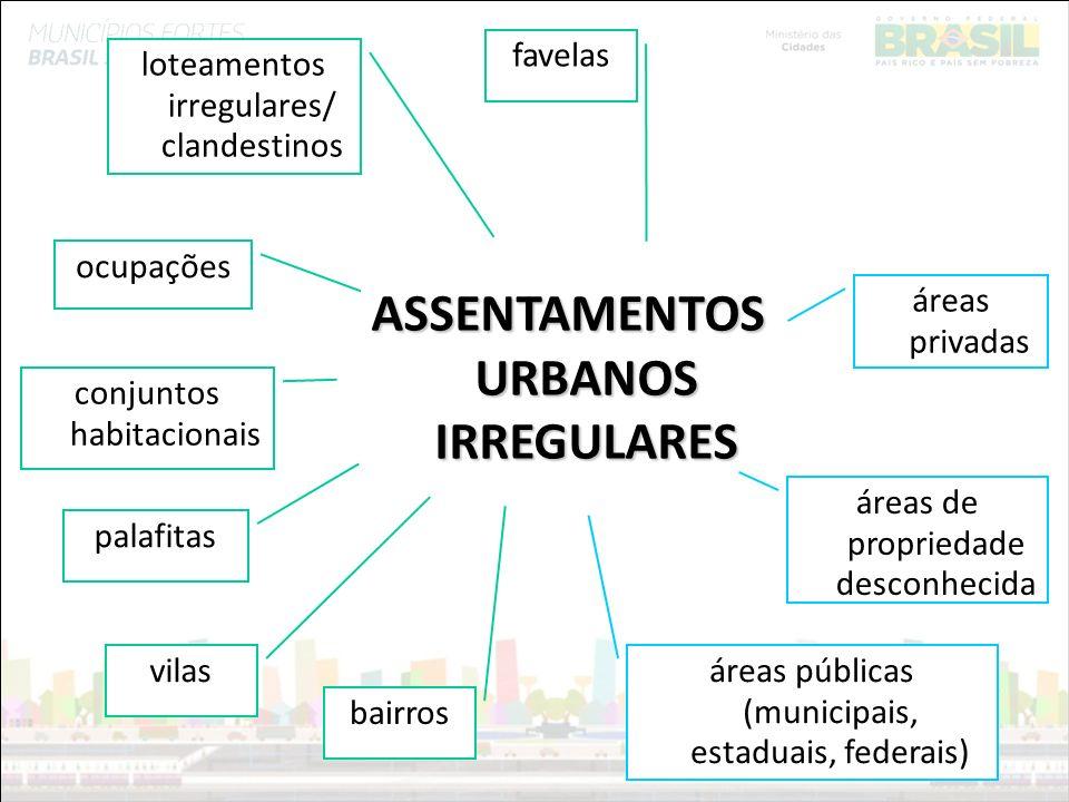 Ministério das Cidades ASSENTAMENTOS URBANOS IRREGULARES favelas vilas loteamentos irregulares/ clandestinos conjuntos habitacionais palafitas ocupaçõ
