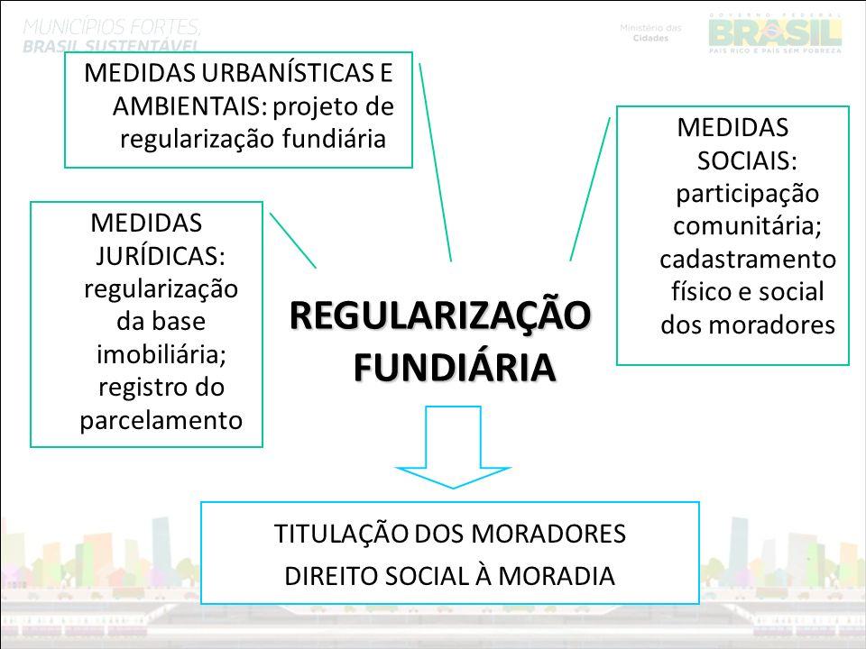 REGULARIZAÇÃO FUNDIÁRIA MEDIDAS JURÍDICAS: regularização da base imobiliária; registro do parcelamento MEDIDAS URBANÍSTICAS E AMBIENTAIS: projeto de r