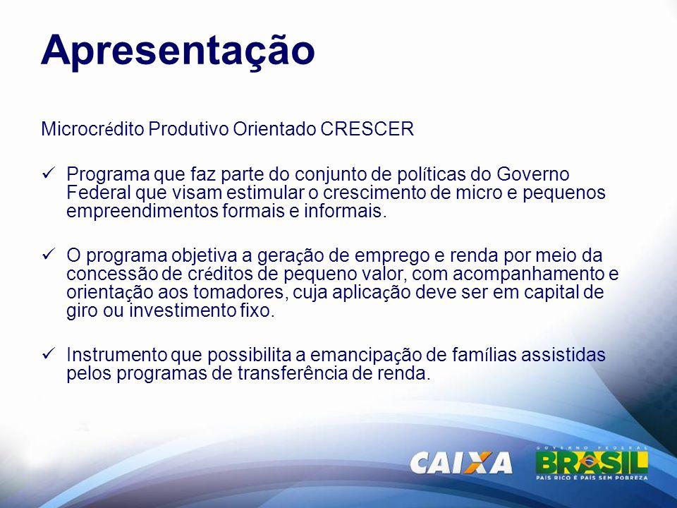 Apresentação Microcr é dito Produtivo Orientado CRESCER Programa que faz parte do conjunto de pol í ticas do Governo Federal que visam estimular o cre