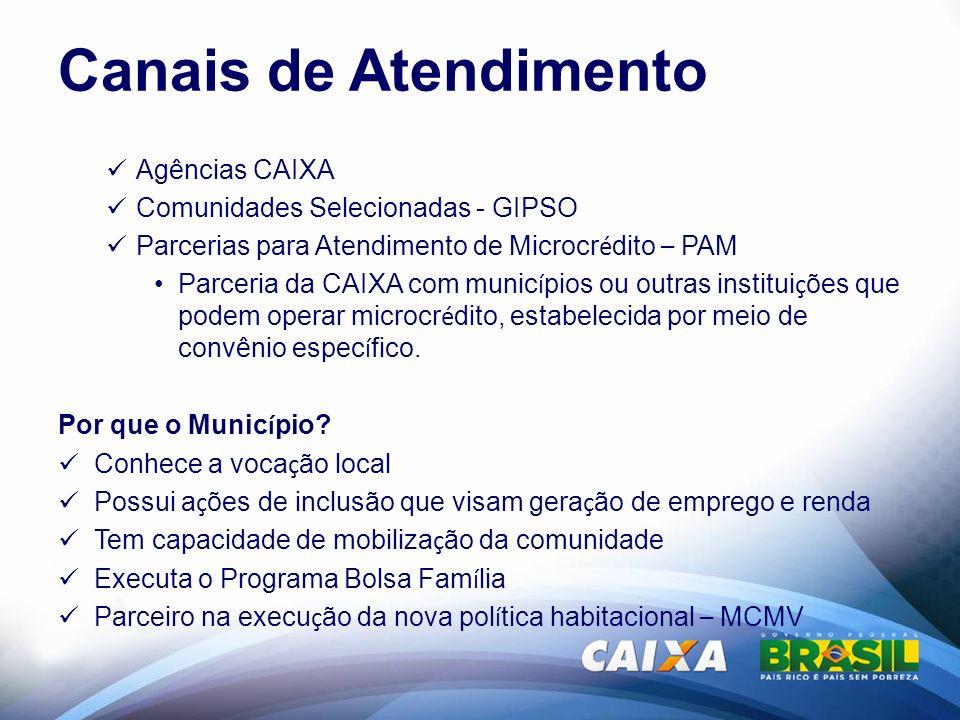 Canais de Atendimento Agências CAIXA Comunidades Selecionadas - GIPSO Parcerias para Atendimento de Microcr é dito – PAM Parceria da CAIXA com munic í