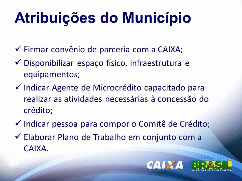 Atribuições do Município Firmar convênio de parceria com a CAIXA; Disponibilizar espaço físico, infraestrutura e equipamentos; Indicar Agente de Micro