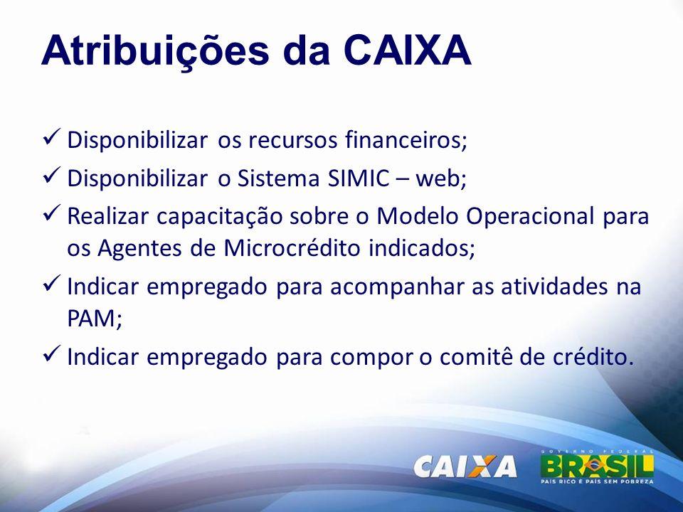 Atribuições da CAIXA Disponibilizar os recursos financeiros; Disponibilizar o Sistema SIMIC – web; Realizar capacitação sobre o Modelo Operacional par