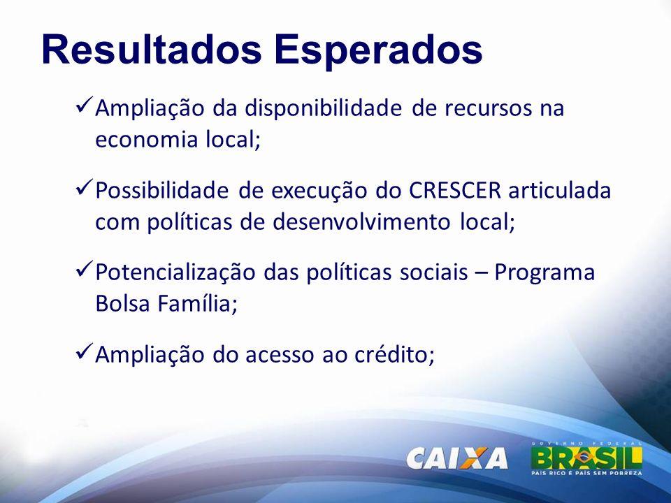 Resultados Esperados Ampliação da disponibilidade de recursos na economia local; Possibilidade de execução do CRESCER articulada com políticas de dese