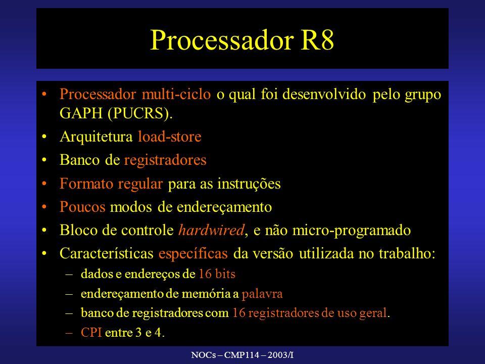NOCs – CMP114 – 2003/I Processador R8 Processador multi-ciclo o qual foi desenvolvido pelo grupo GAPH (PUCRS). Arquitetura load-store Banco de registr