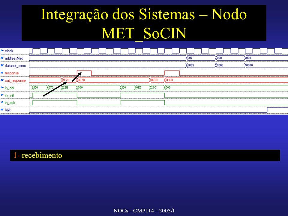 NOCs – CMP114 – 2003/I Integração dos Sistemas – Nodo MET_SoCIN 1- recebimento