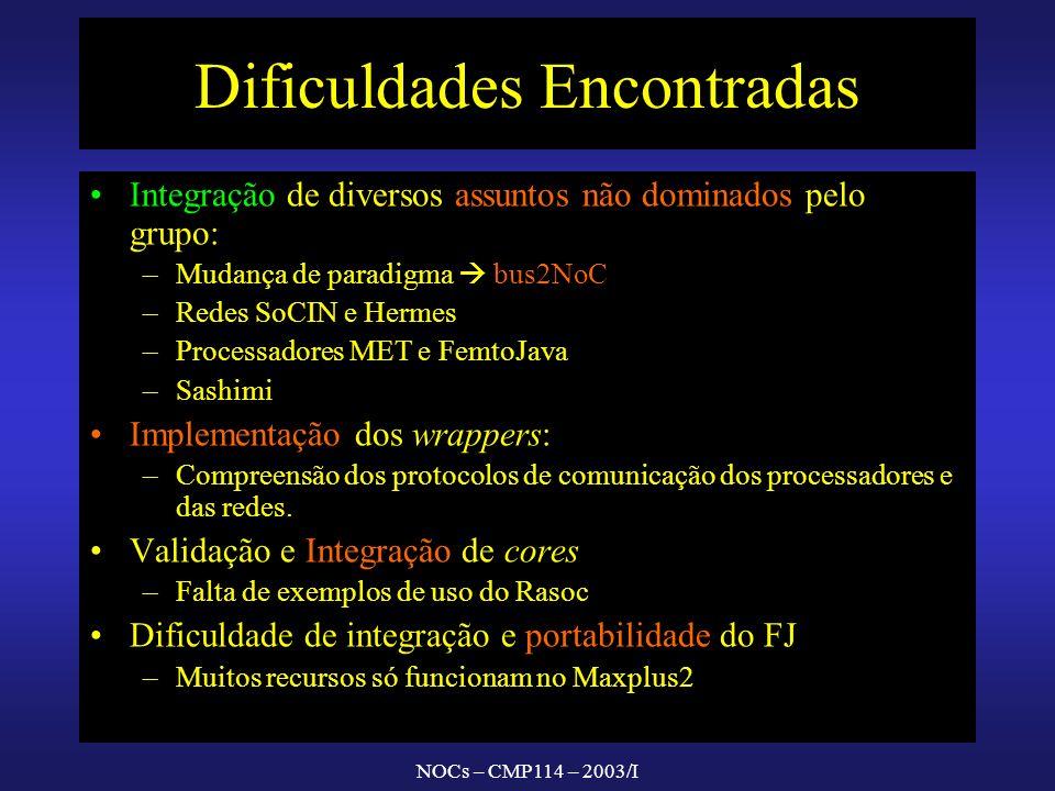 NOCs – CMP114 – 2003/I Dificuldades Encontradas Integração de diversos assuntos não dominados pelo grupo: – –Mudança de paradigma bus2NoC – –Redes SoC