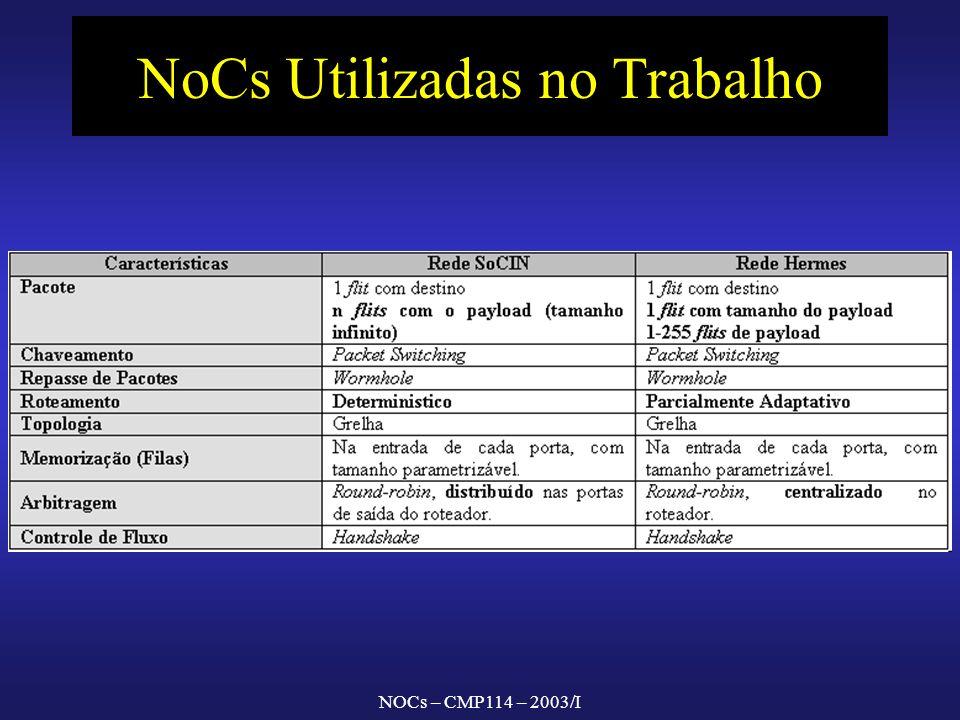 NOCs – CMP114 – 2003/I NoCs Utilizadas no Trabalho