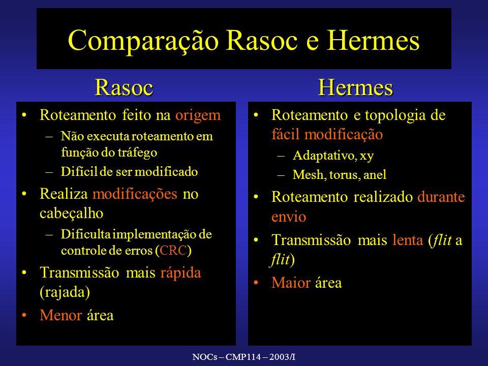 NOCs – CMP114 – 2003/I Comparação Rasoc e Hermes Roteamento feito na origem – –Não executa roteamento em função do tráfego – –Difícil de ser modificad