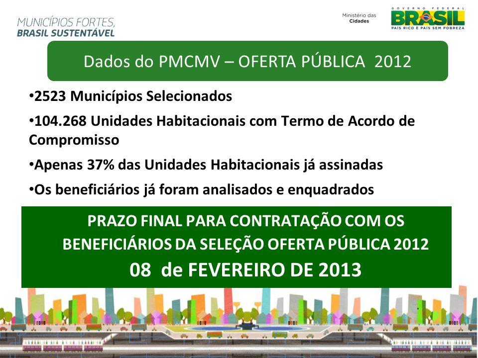 2523 Municípios Selecionados 104.268 Unidades Habitacionais com Termo de Acordo de Compromisso Apenas 37% das Unidades Habitacionais já assinadas Os b