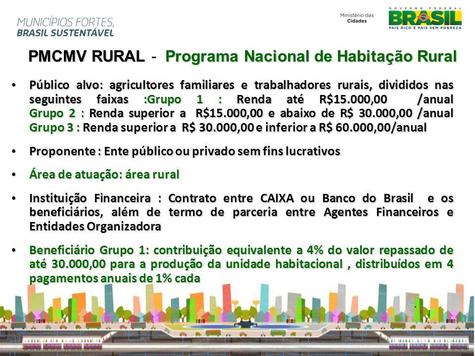 PMCMV RURALPrograma Nacional de Habitação Rural PMCMV RURAL - Programa Nacional de Habitação Rural Público alvo: agricultores familiares e trabalhador
