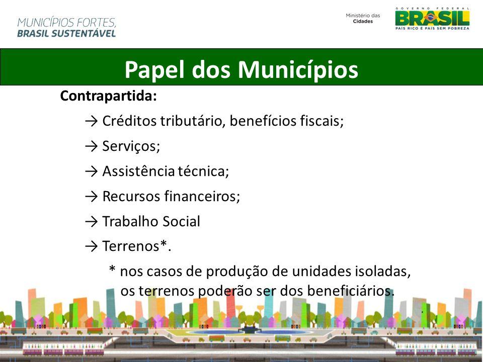 Contrapartida: Créditos tributário, benefícios fiscais; Serviços; Assistência técnica; Recursos financeiros; Trabalho Social Terrenos*. * nos casos de