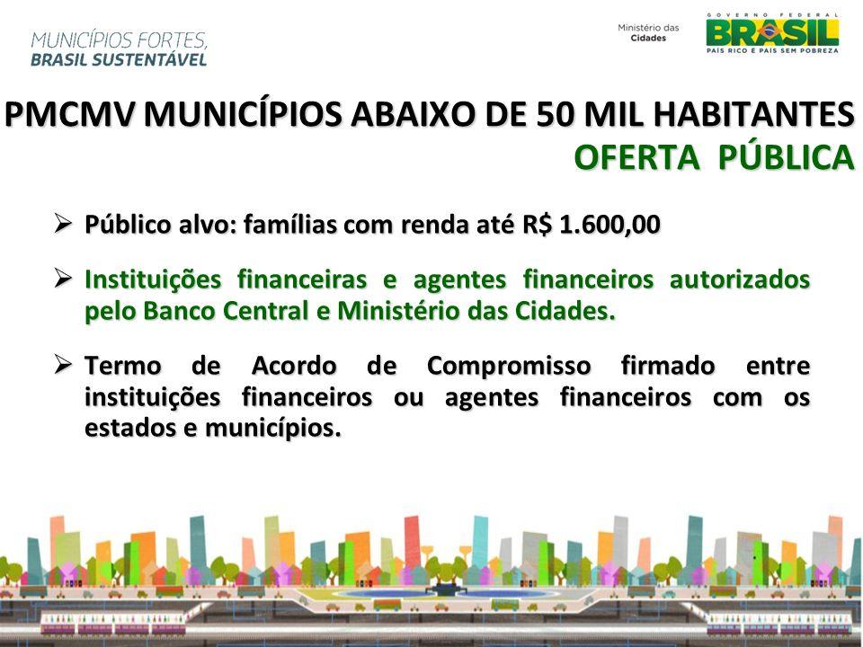 snh-dhab@cidades.gov.br www.cidades.gov.br