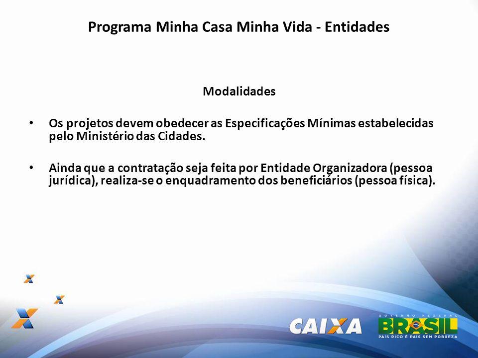 Programa Minha Casa Minha Vida - Entidades Modalidades Os projetos devem obedecer as Especificações Mínimas estabelecidas pelo Ministério das Cidades.