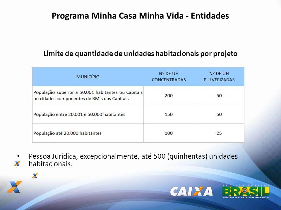 Programa Minha Casa Minha Vida - Entidades Limite de quantidade de unidades habitacionais por projeto Pessoa Jurídica, excepcionalmente, até 500 (quin