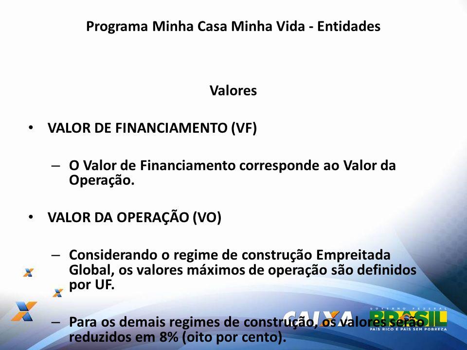 Programa Minha Casa Minha Vida - Entidades Valores VALOR DE FINANCIAMENTO (VF) – O Valor de Financiamento corresponde ao Valor da Operação. VALOR DA O