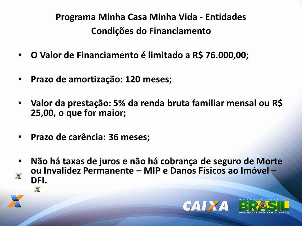 Programa Minha Casa Minha Vida - Entidades Condições do Financiamento O Valor de Financiamento é limitado a R$ 76.000,00; Prazo de amortização: 120 me