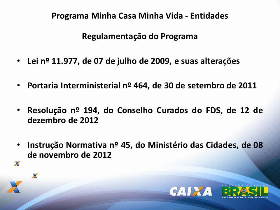 Programa Minha Casa Minha Vida - Entidades Público Alvo Renda até R$ 1.600,00 CADÚNICO As famílias agrupadas e indicadas por uma Entidade Organizadora