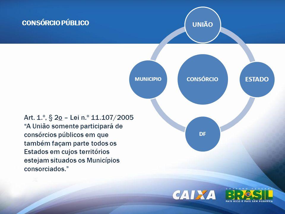 APRESENTAÇÃO OCPF Art. 1.º, § 2o – Lei n.º 11.107/2005 A União somente participará de consórcios públicos em que também façam parte todos os Estados e
