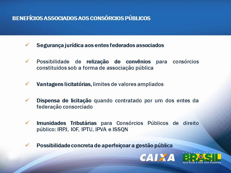 BENEFÍCIOS ASSOCIADOS AOS CONSÓRCIOS PÚBLICOS Segurança jurídica aos entes federados associados Possibilidade de relização de convênios para consórcio