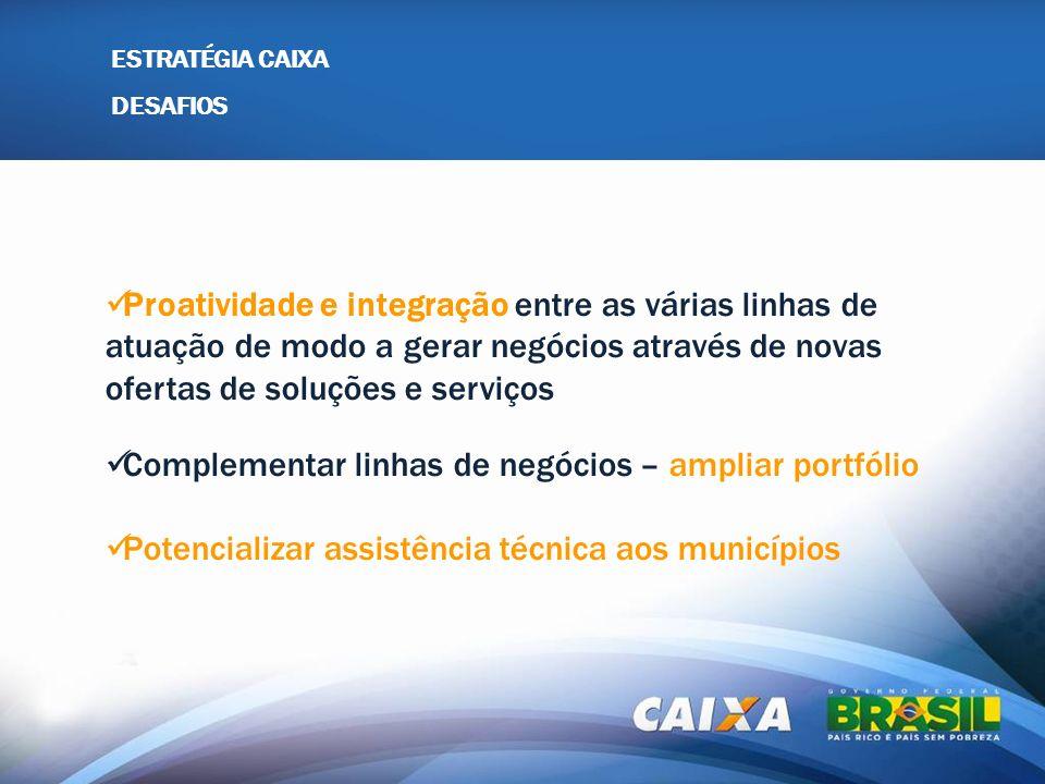ESTRATÉGIA CAIXA DESAFIOS Proatividade e integração entre as várias linhas de atuação de modo a gerar negócios através de novas ofertas de soluções e