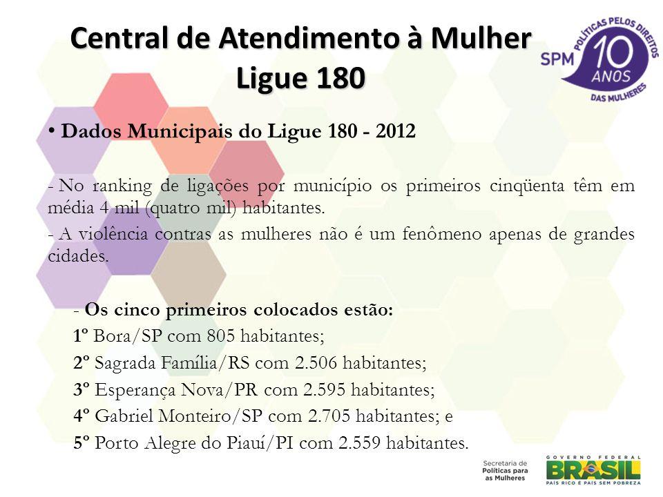 Central de Atendimento à Mulher Ligue 180 Dados Municipais do Ligue 180 - 2012 - No ranking de ligações por município os primeiros cinqüenta têm em mé