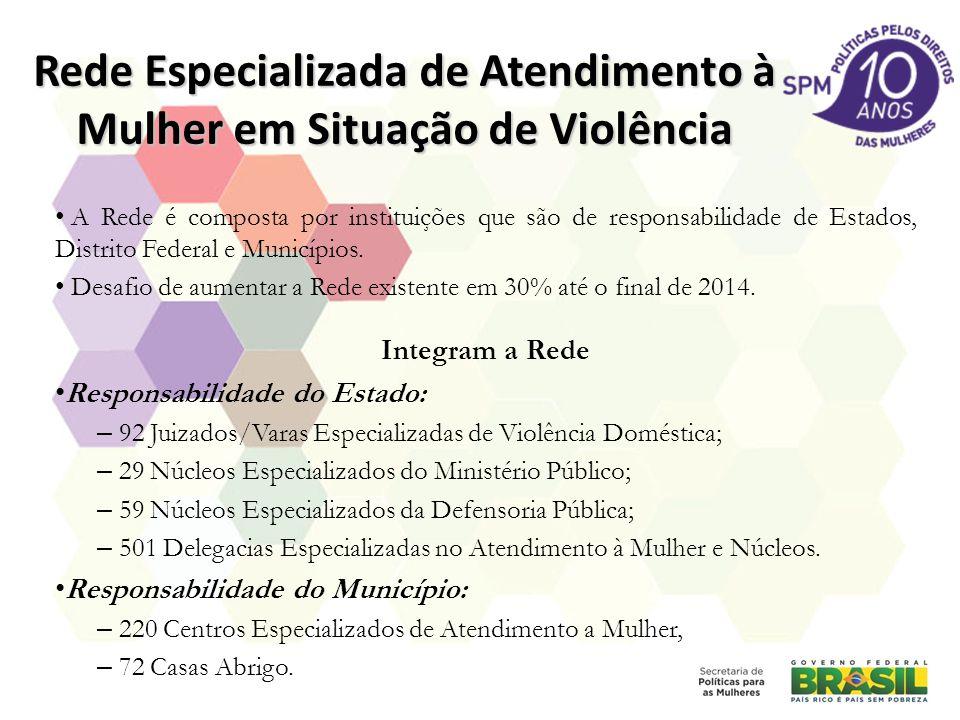Rede Especializada de Atendimento à Mulher em Situação de Violência A Rede é composta por instituições que são de responsabilidade de Estados, Distrit