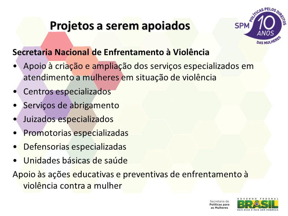 Projetos a serem apoiados Secretaria Nacional de Enfrentamento à Violência Apoio à criação e ampliação dos serviços especializados em atendimento a mu