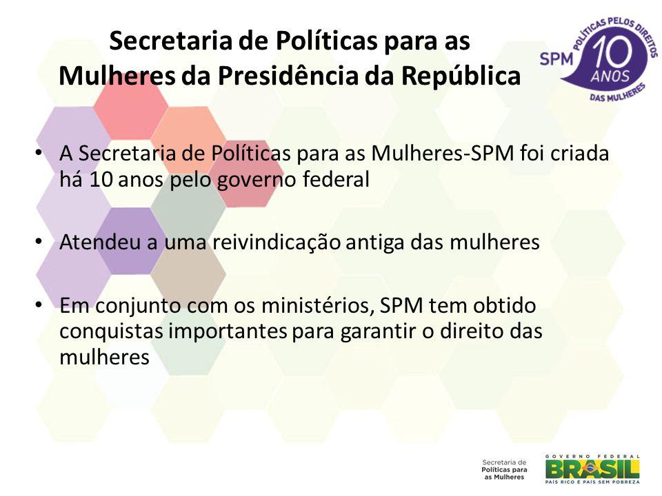 Secretaria de Políticas para as Mulheres da Presidência da República A Secretaria de Políticas para as Mulheres-SPM foi criada há 10 anos pelo governo