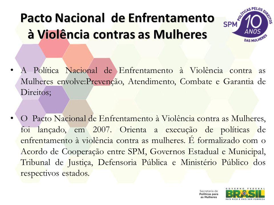 Dados Gerais da Violência contra as Mulheres no Brasil Uma em cada cinco mulheres já sofreu algum tipo de violência por parte de algum homem, conhecido ou desconhecido; 5 mulheres são espancadas a cada 2 minutos.