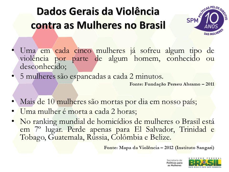 Dados Gerais da Violência contra as Mulheres no Brasil Uma em cada cinco mulheres já sofreu algum tipo de violência por parte de algum homem, conhecid