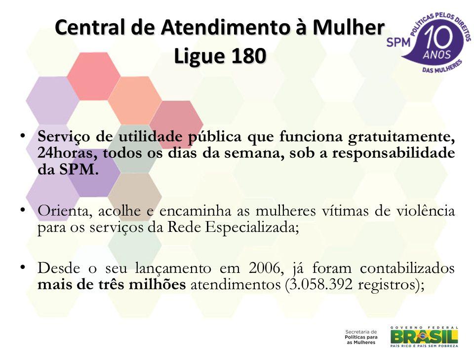 Central de Atendimento à Mulher Ligue 180 Serviço de utilidade pública que funciona gratuitamente, 24horas, todos os dias da semana, sob a responsabil