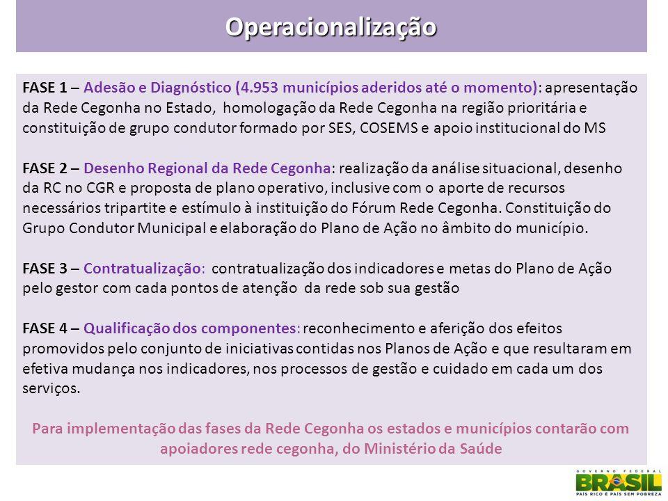 Operacionalização FASE 1 – Adesão e Diagnóstico (4.953 municípios aderidos até o momento): apresentação da Rede Cegonha no Estado, homologação da Rede