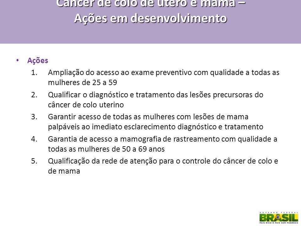 Câncer de colo de útero e mama – Ações em desenvolvimento Ações 1.Ampliação do acesso ao exame preventivo com qualidade a todas as mulheres de 25 a 59
