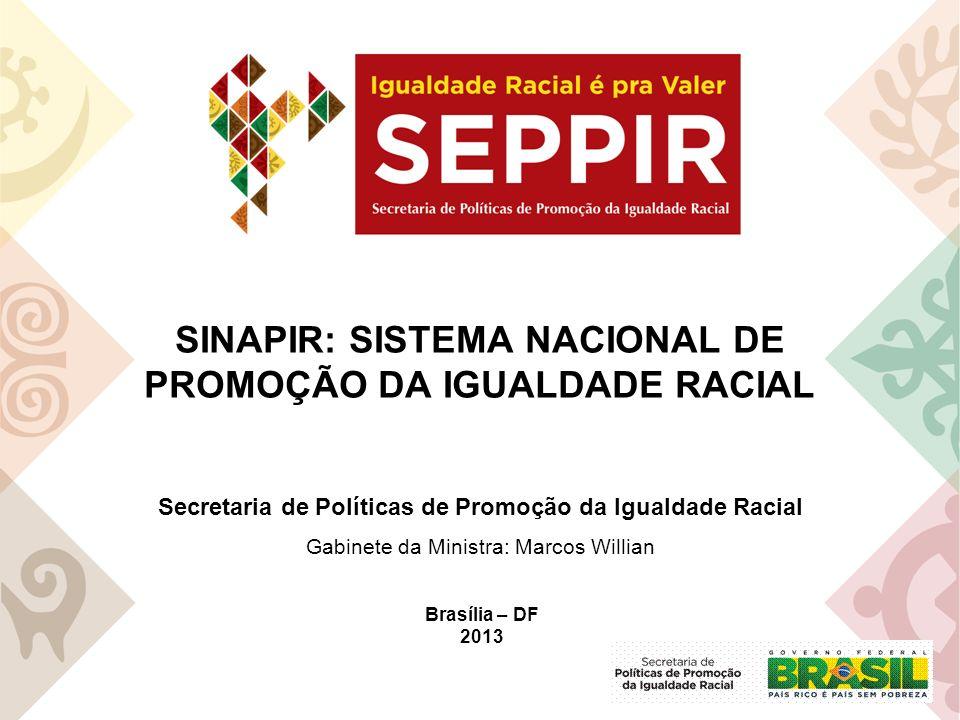 SINAPIR: SISTEMA NACIONAL DE PROMOÇÃO DA IGUALDADE RACIAL Brasília – DF 2013 Secretaria de Políticas de Promoção da Igualdade Racial Gabinete da Minis