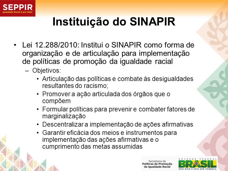 Instituição do SINAPIR Lei 12.288/2010: Institui o SINAPIR como forma de organização e de articulação para implementação de políticas de promoção da i
