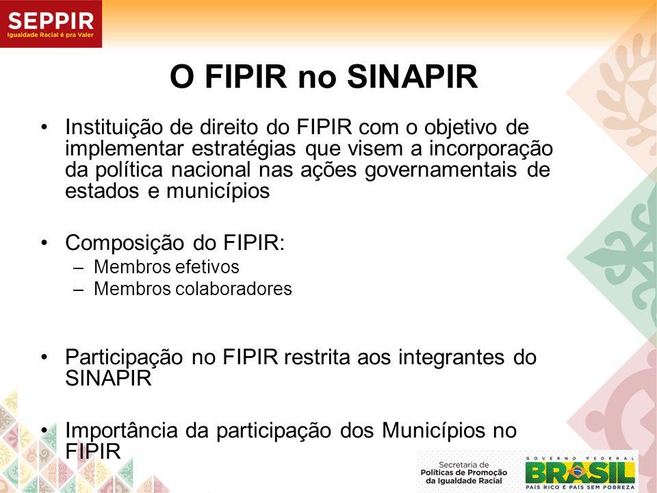 O FIPIR no SINAPIR Instituição de direito do FIPIR com o objetivo de implementar estratégias que visem a incorporação da política nacional nas ações g
