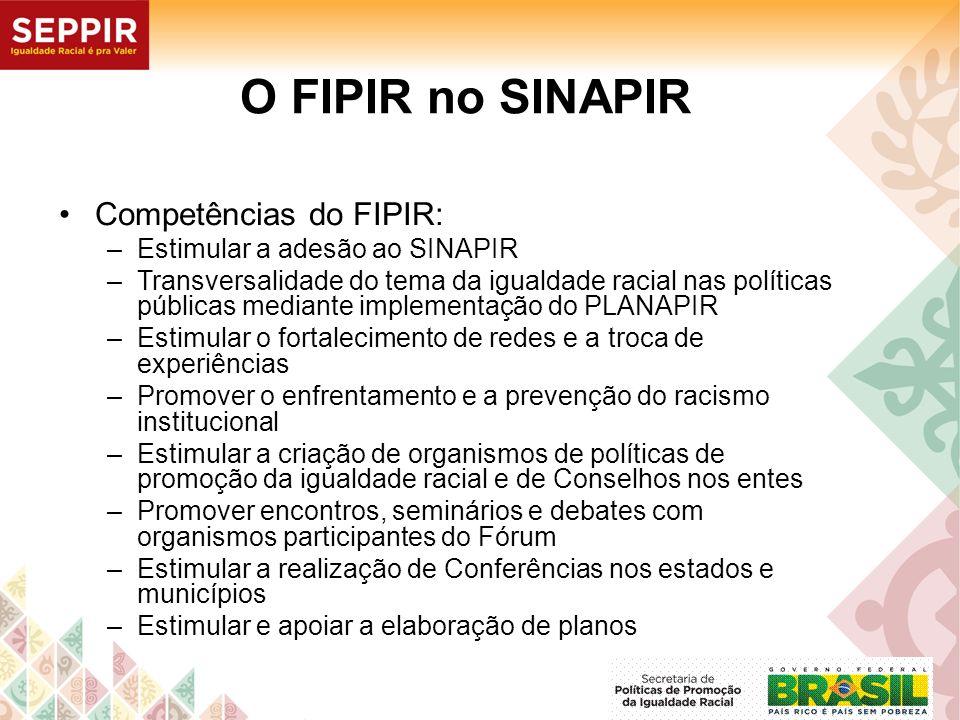 O FIPIR no SINAPIR Competências do FIPIR: –Estimular a adesão ao SINAPIR –Transversalidade do tema da igualdade racial nas políticas públicas mediante