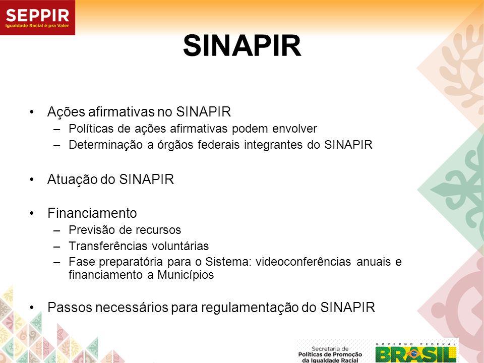 SINAPIR Ações afirmativas no SINAPIR –Políticas de ações afirmativas podem envolver –Determinação a órgãos federais integrantes do SINAPIR Atuação do