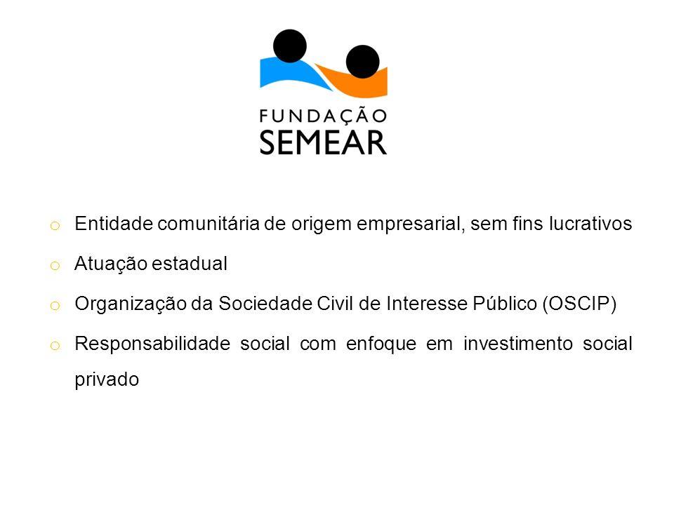 o Entidade comunitária de origem empresarial, sem fins lucrativos o Atuação estadual o Organização da Sociedade Civil de Interesse Público (OSCIP) o R