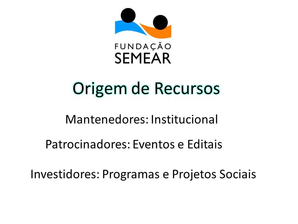 Mantenedores: Institucional Patrocinadores: Eventos e Editais Investidores: Programas e Projetos Sociais