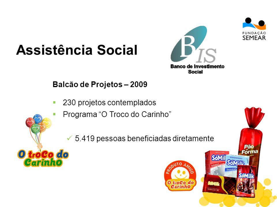 Balcão de Projetos – 2009 230 projetos contemplados Programa O Troco do Carinho 5.419 pessoas beneficiadas diretamente Assistência Social