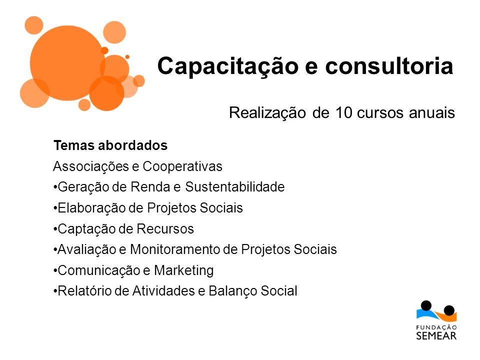 Capacitação e consultoria Temas abordados Associações e Cooperativas Geração de Renda e Sustentabilidade Elaboração de Projetos Sociais Captação de Re