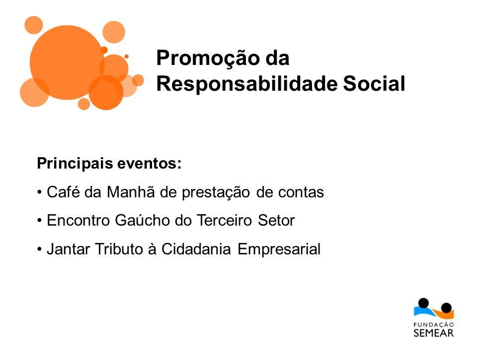 Promoção da Responsabilidade Social Principais eventos: Café da Manhã de prestação de contas Encontro Gaúcho do Terceiro Setor Jantar Tributo à Cidada