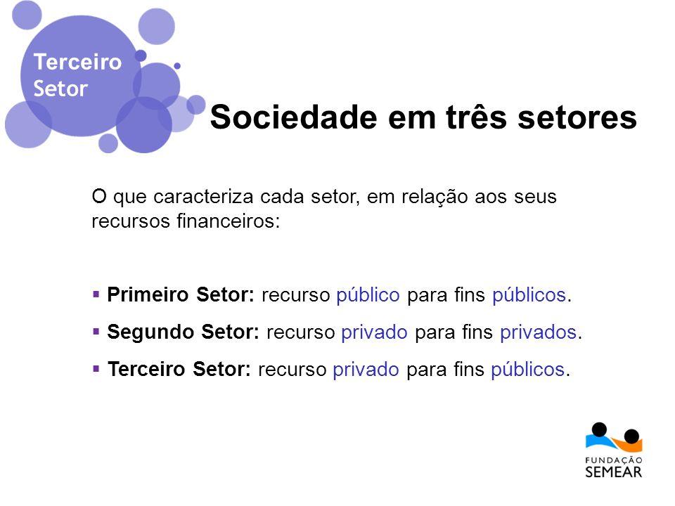 O que caracteriza cada setor, em relação aos seus recursos financeiros: Primeiro Setor: recurso público para fins públicos. Segundo Setor: recurso pri