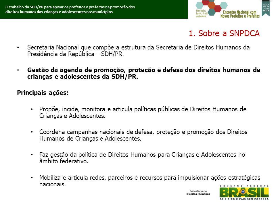 O trabalho da SDH/PR para apoiar os prefeitos e prefeitas na promoção dos direitos humanos das crianças e adolescentes nos municípios 1.